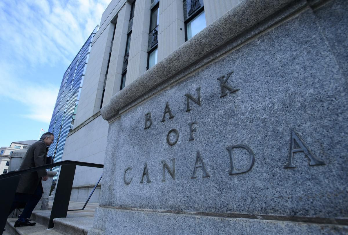Quyết Định Lãi Suất Của Ngân Hàng Bank of Canada (BOC)