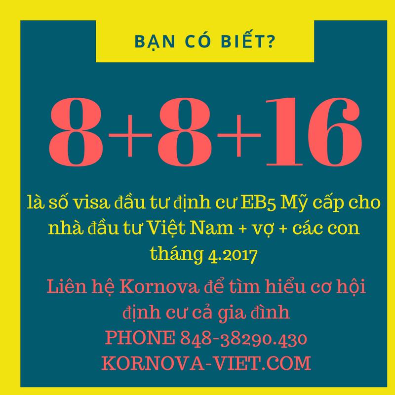 Thống kê lượng visa EB5 phát hành tháng 4.2017 cho Việt Nam