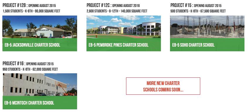 Dự Án EB5 Hệ Thống Trường Charter School đạt đến 132 hồ sơ I-526 Phê Duyệt Trên 8 Dự Án Trường