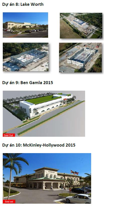 Các dự án trường bán công tiếp tục hoàn thành tốt tiến độ xây dựng