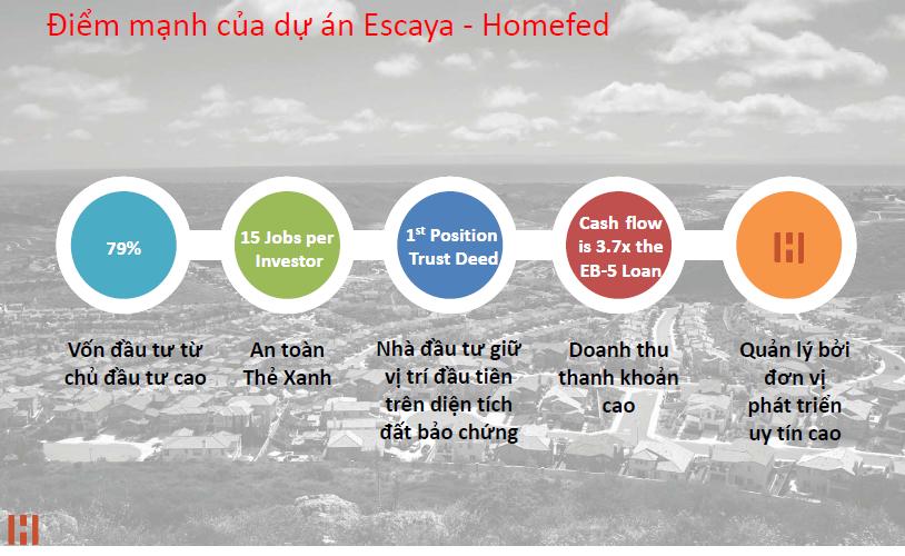 Cập nhật dự án khu đô thị Escaya - tập đoàn địa ốc hàng đầu Homefed