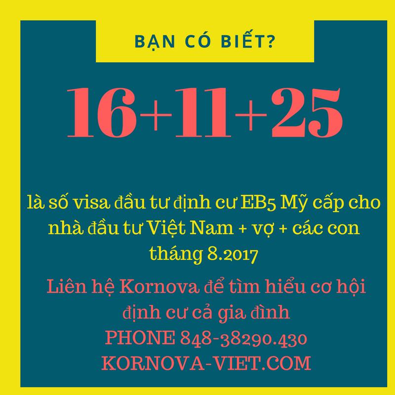 Thống Kê Lượng Visa EB5 Phát Hành Cho Việt Nam Tháng 8/2017