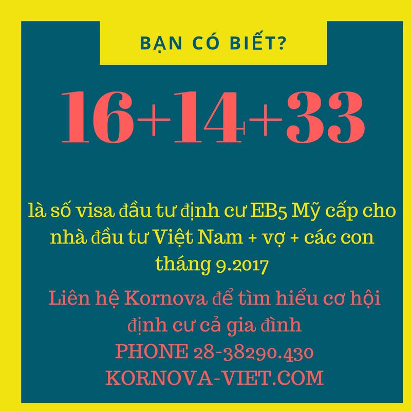 Thống Kê Lượng Visa EB5 Phát Hành Cho Việt Nam Tháng 9/2017