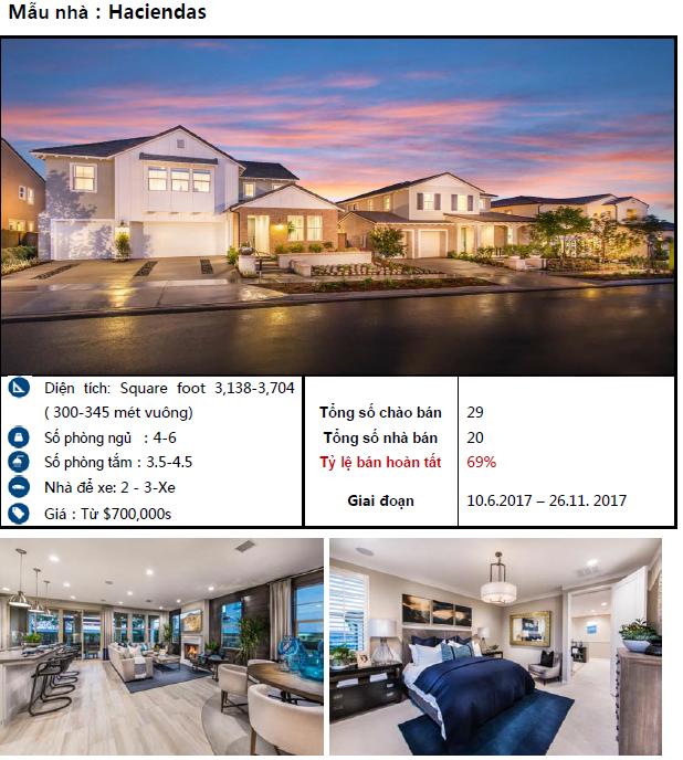 Báo cáo doanh số dự án Escaya 26.11.2017