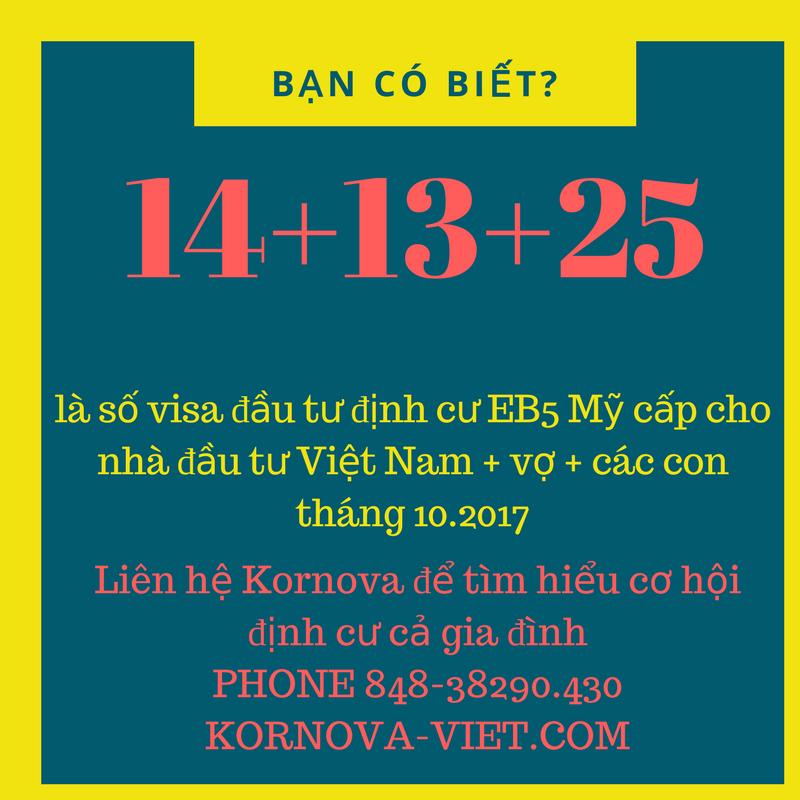 Tháng 10.2017-Thống kê lượng visa EB5 phát hành cho Việt Nam