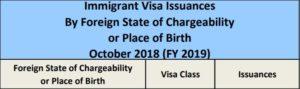 Đã Có 9 Visa EB-5 Cấp Cho Việt Nam Trong Tháng 01/2019