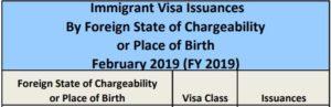Đã Có Thêm 19 Visa EB-5 Cấp Cho Việt Nam Trong Tháng 02/2019