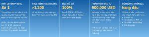 Lựa Chọn Đơn Vị Di Trú Uy Tín Là Bước Đi Tiên Quyết Đảm Bảo Định Cư Mỹ Thành Công Năm 2020