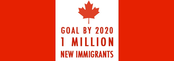 Canada Công Bố Kế Hoạch Nhập Cư Trong Tháng 03/2020