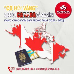 Cập Nhật Mới Về Yêu Cầu Ngân Sách Định Cư Canada Diện Express Entry Năm 2021